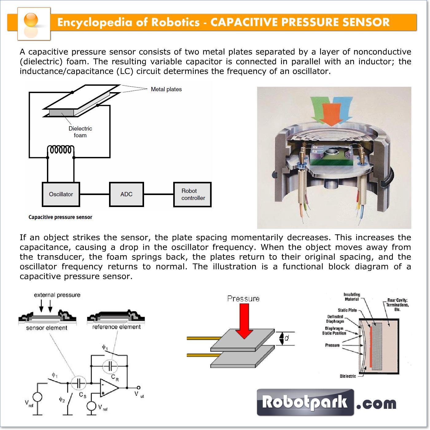 capacitive pressure sensor 21025 robotpark academy rh robotpark com Capacitive Proximity Sensor Capacitive Sensor with Arduino Circuit
