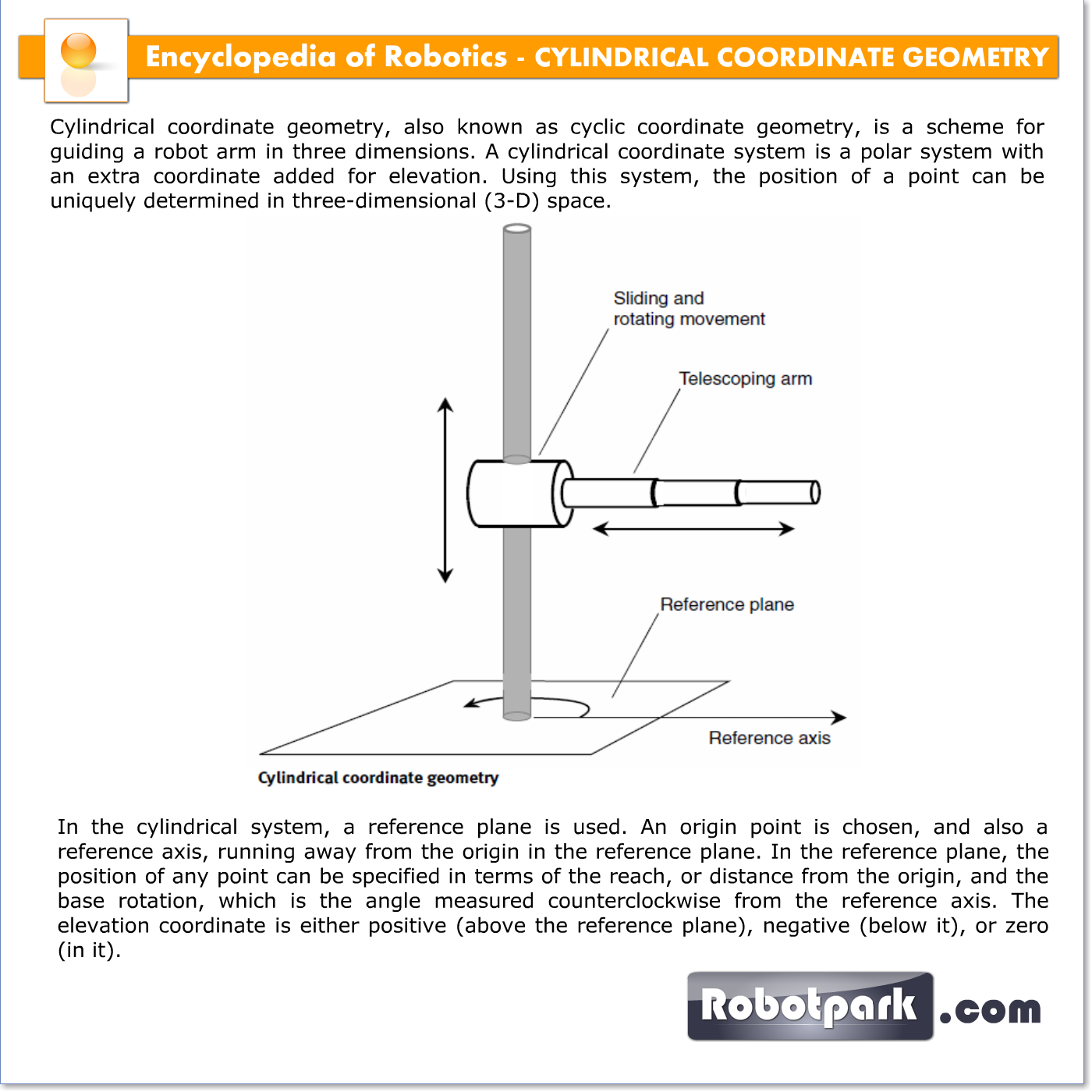 Cylindrical coordinate geometry 21037 robotpark academy a cylindrical coordinate system is a polar system with an extra coordinate added for elevation using this system the position of a point can be uniquely ccuart Images