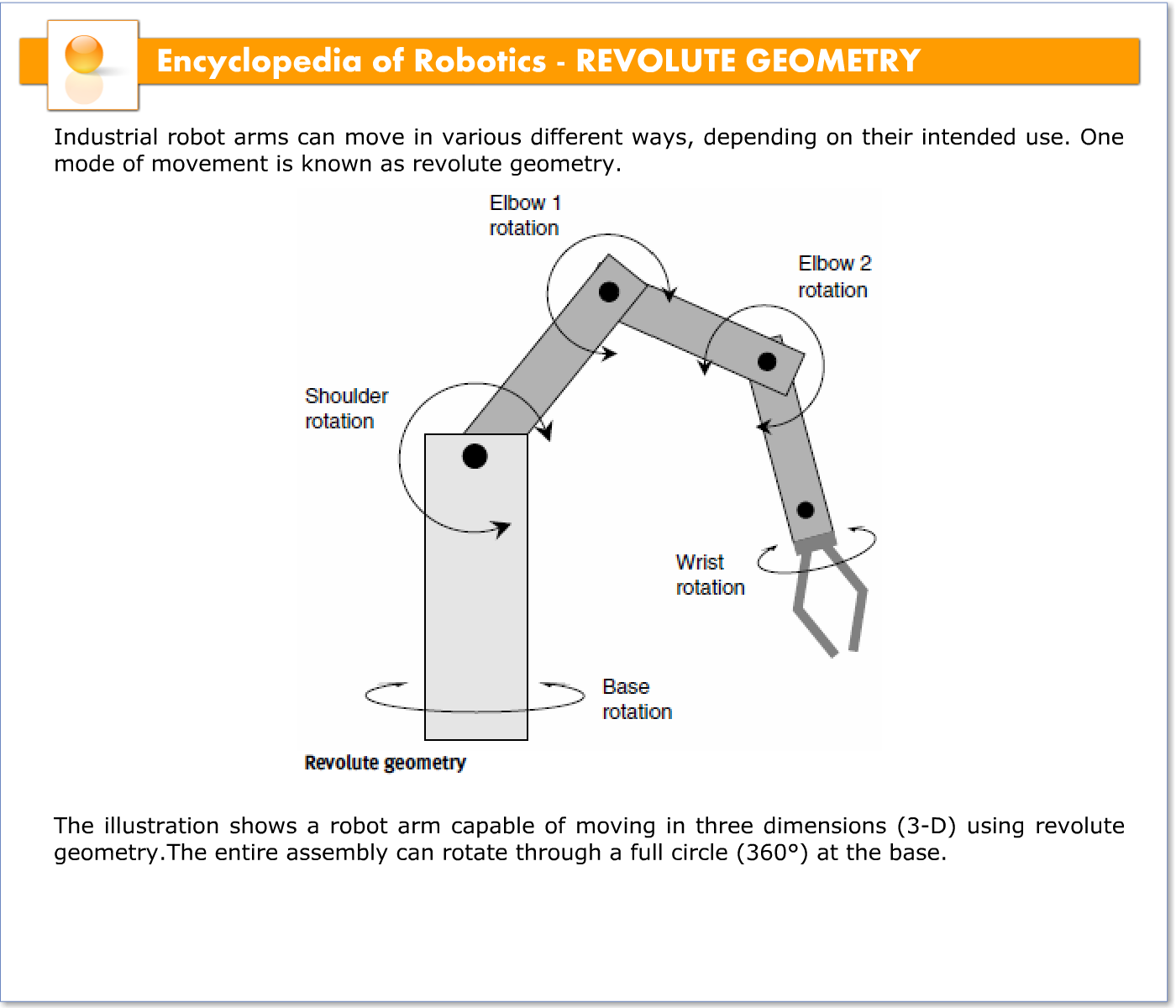 robot geometry essay Free essay on robots: future technologies and how they will effect us available totally free at echeatcom, the largest free essay community.