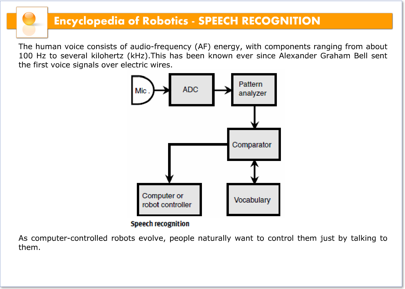 Speech Recognition 21125 Robotpark Academy