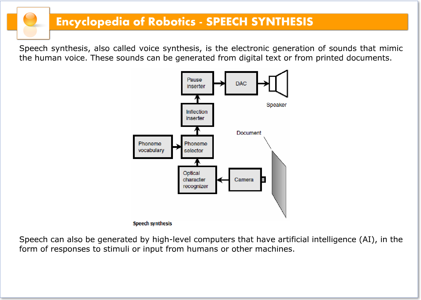 speech sythesis Methods you can implement to respond to events that occur during speech synthesis.