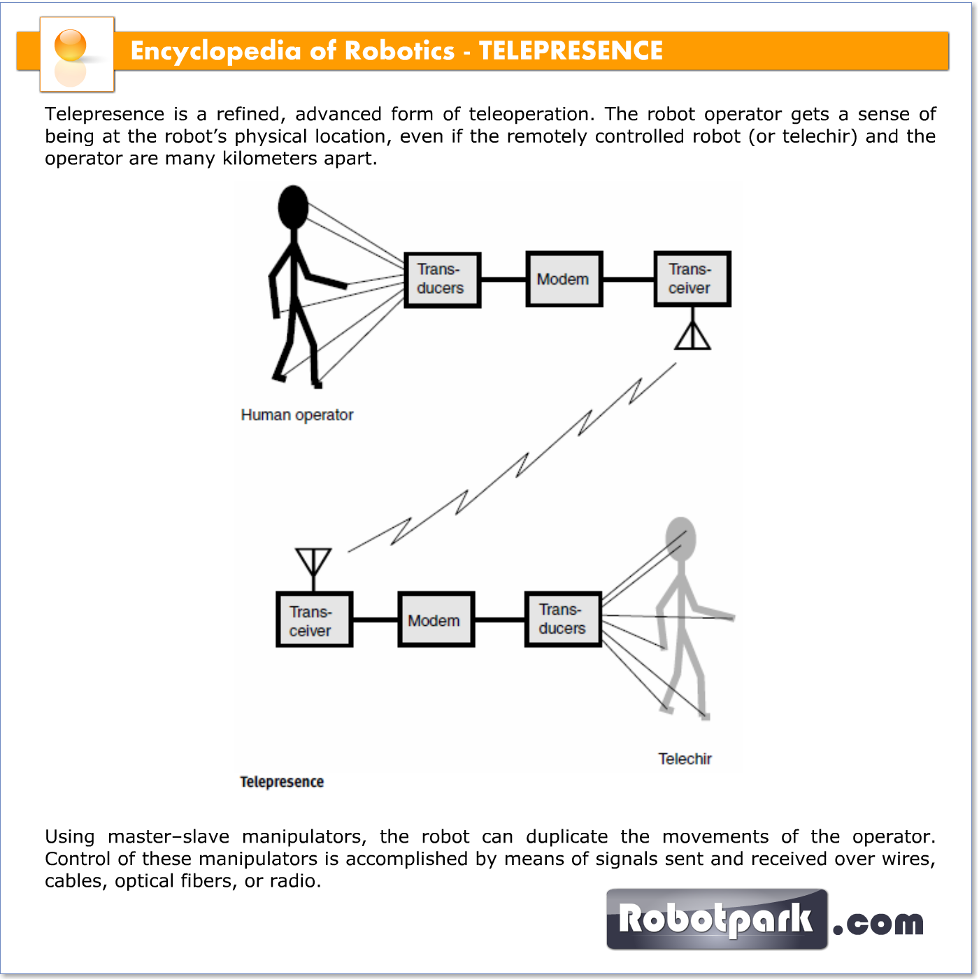 Telepresence 21135 robotpark academy the drawing is a simple block diagram of a telepresence system some applications are ccuart Gallery