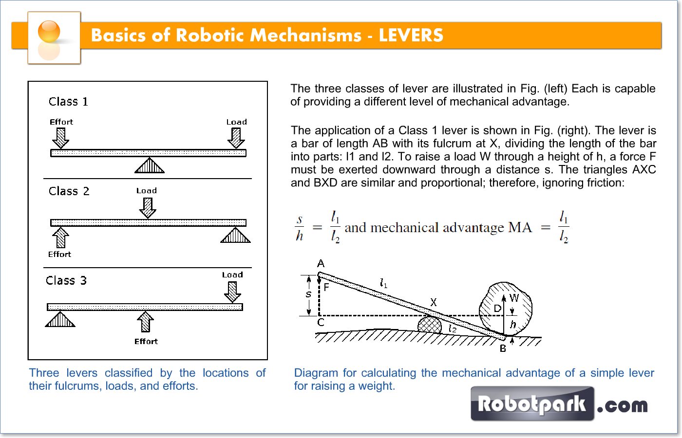 Robotic mechanisms levers 51008 robotpark academy what is a lever types of levers ccuart Choice Image