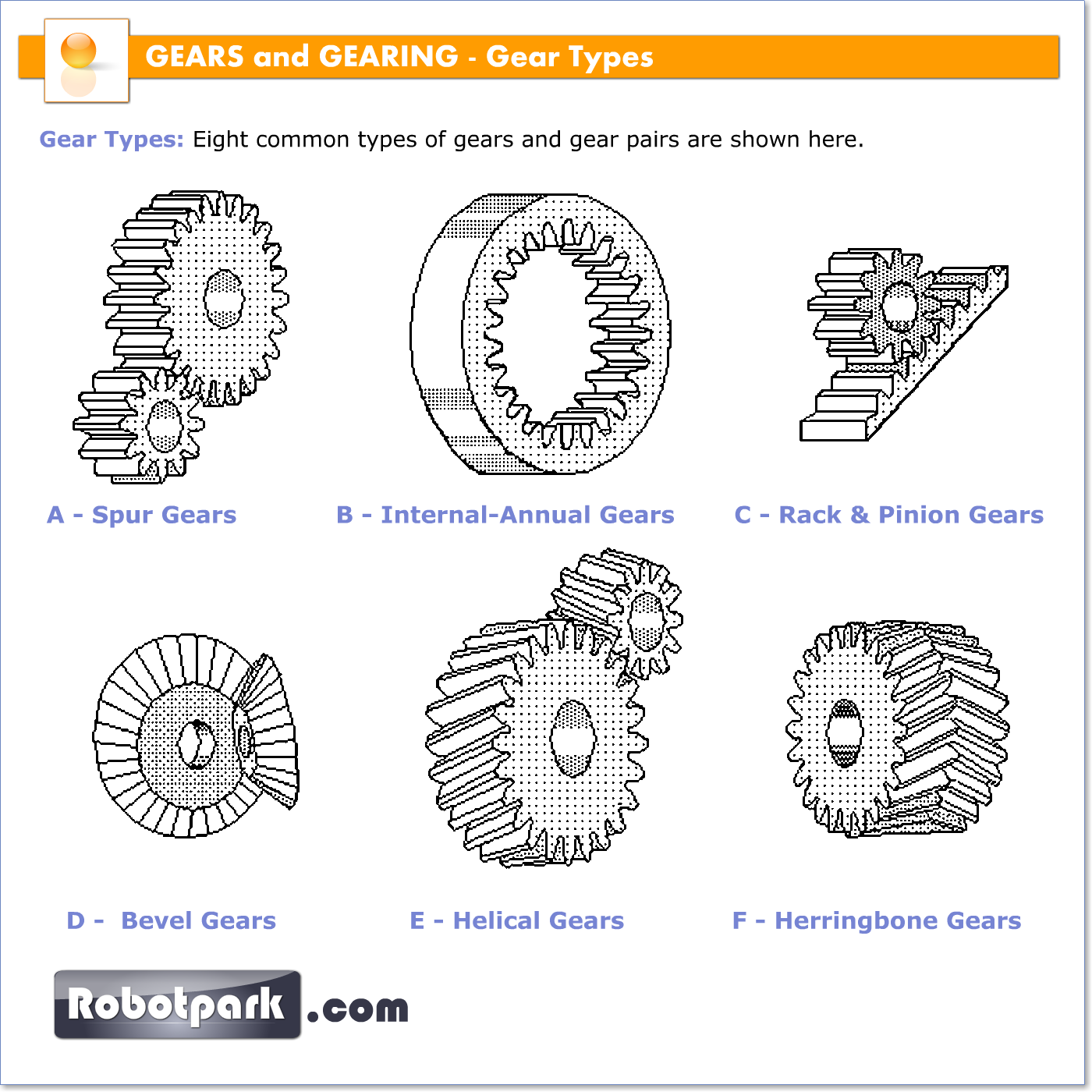 Types Of Gears : Robotic mechanisms gears and gearing robotpark