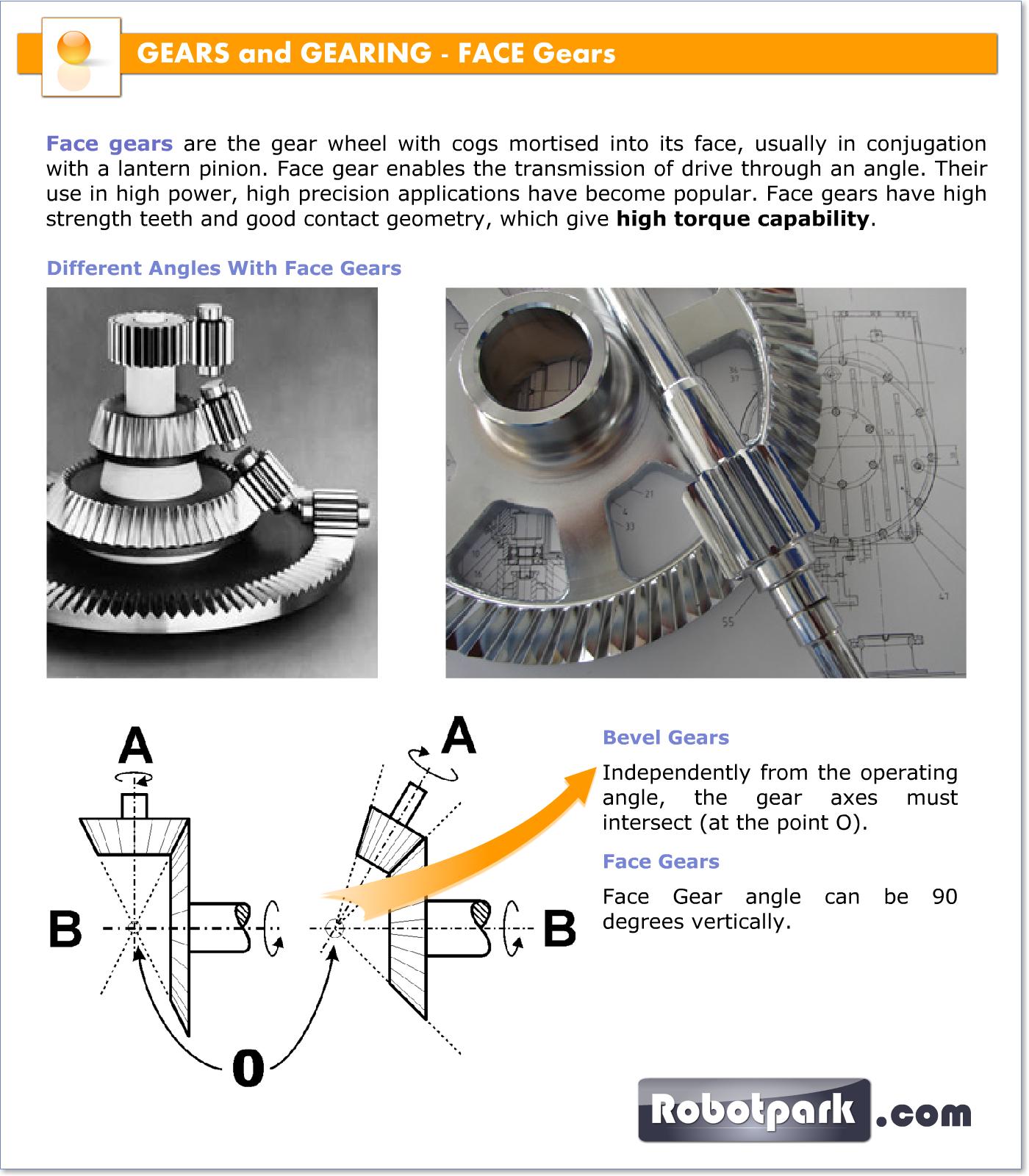 gear mechanisms Mechanisms in modern engineering design, volume 3: gear mechanisms [i artobolevsky] on amazoncom free shipping on qualifying offers.