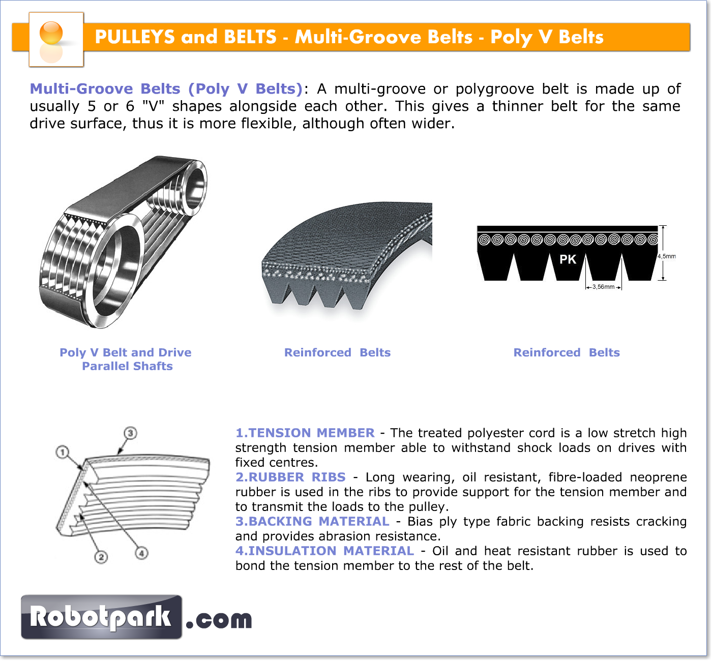 serpentine belt vs v belt. multi-groove belts \u2013 poly v serpentine belt vs