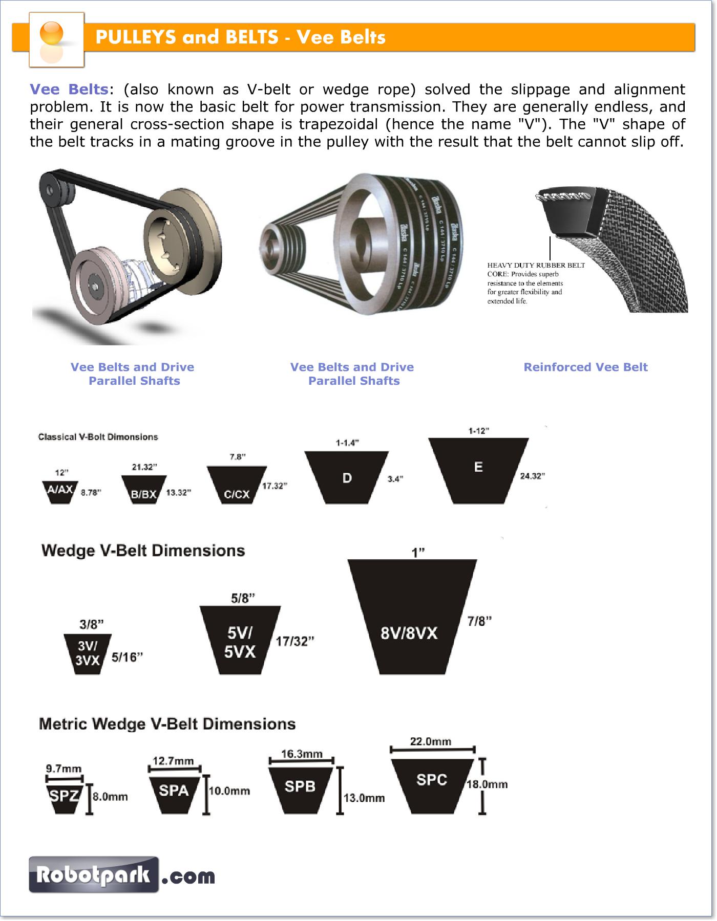 Pix belt tension chart