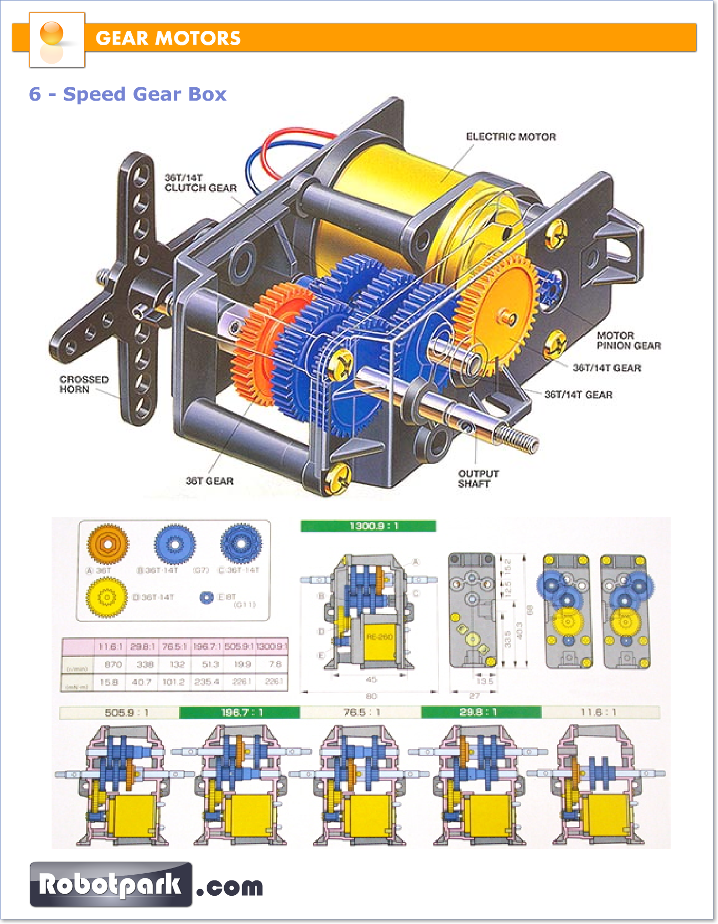 different types of gearboxes pdf