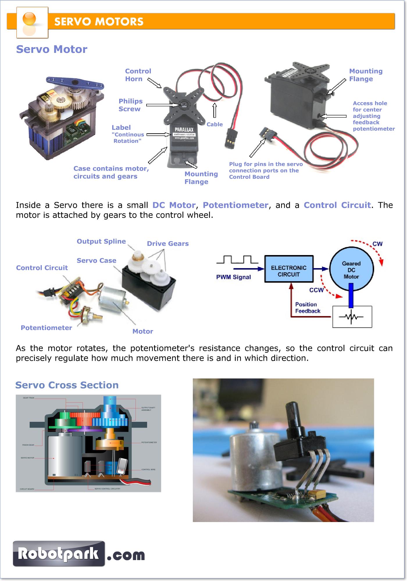 Servo motors 51057 robotpark academy for Stepper motor vs servo