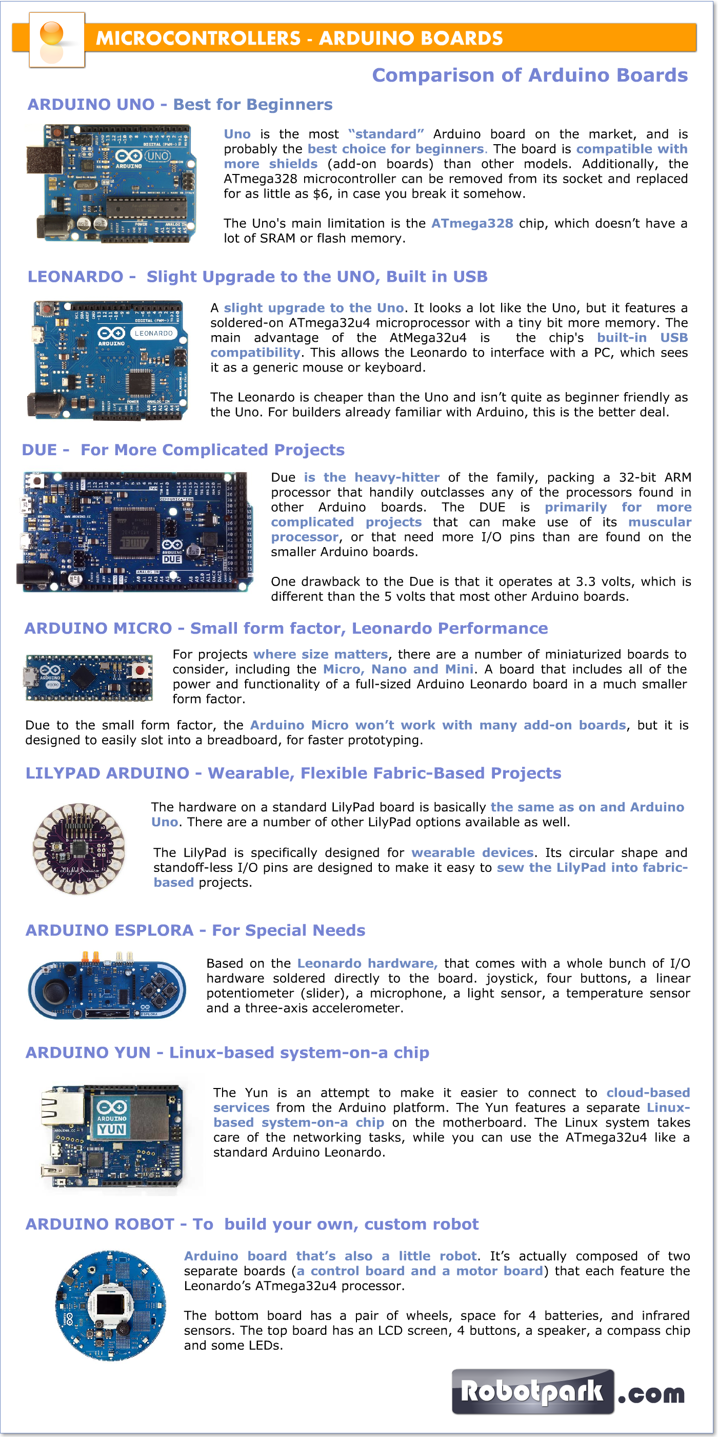 Comparison of arduino boards  robotpark academy