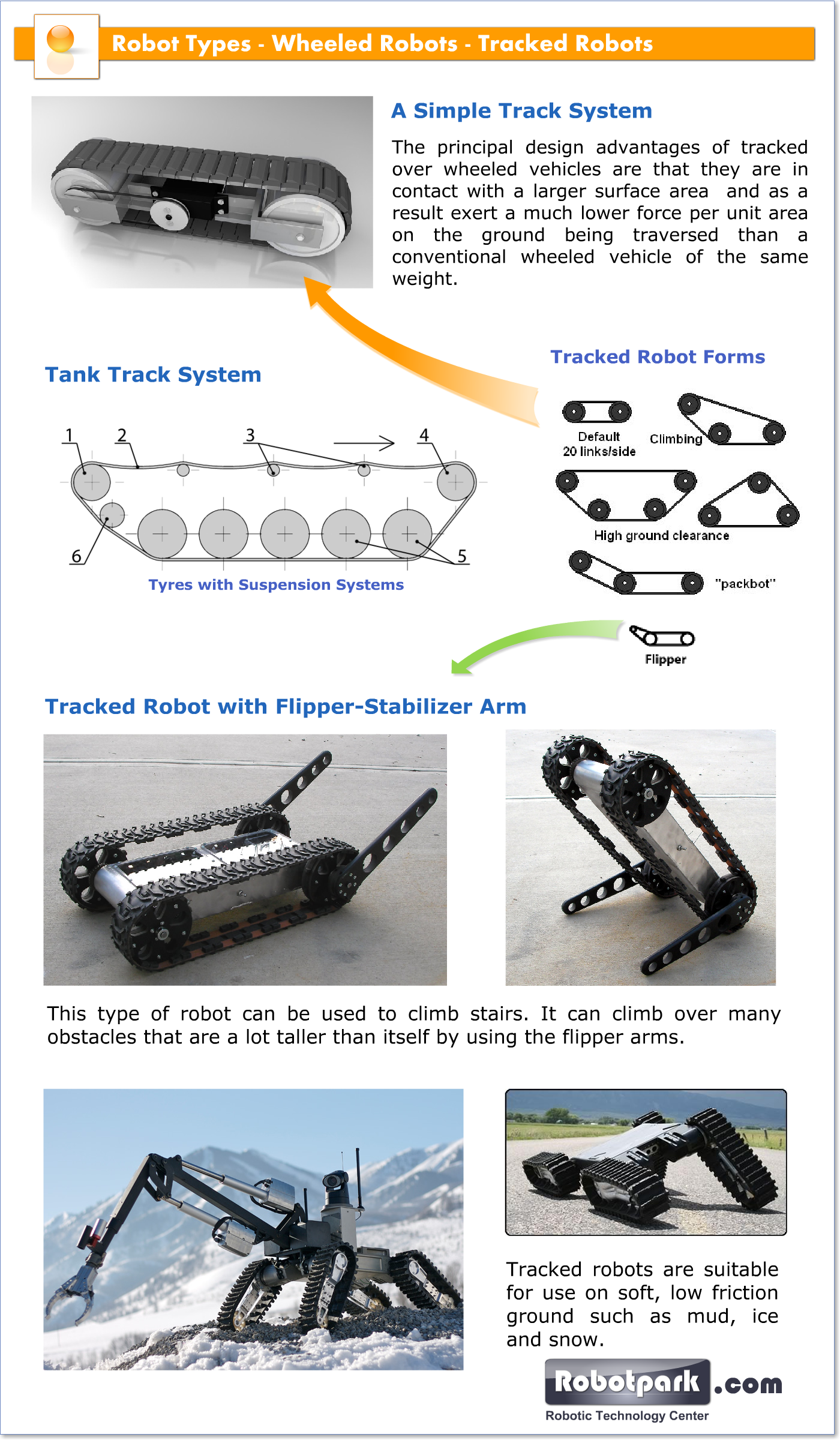 Tracks For Vehicles >> TRACKED Robots - Robotpark ACADEMY