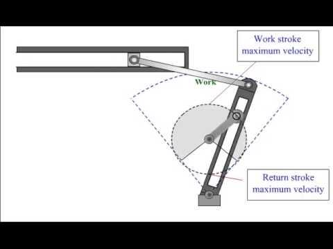 Quick pdf whitworth return mechanism