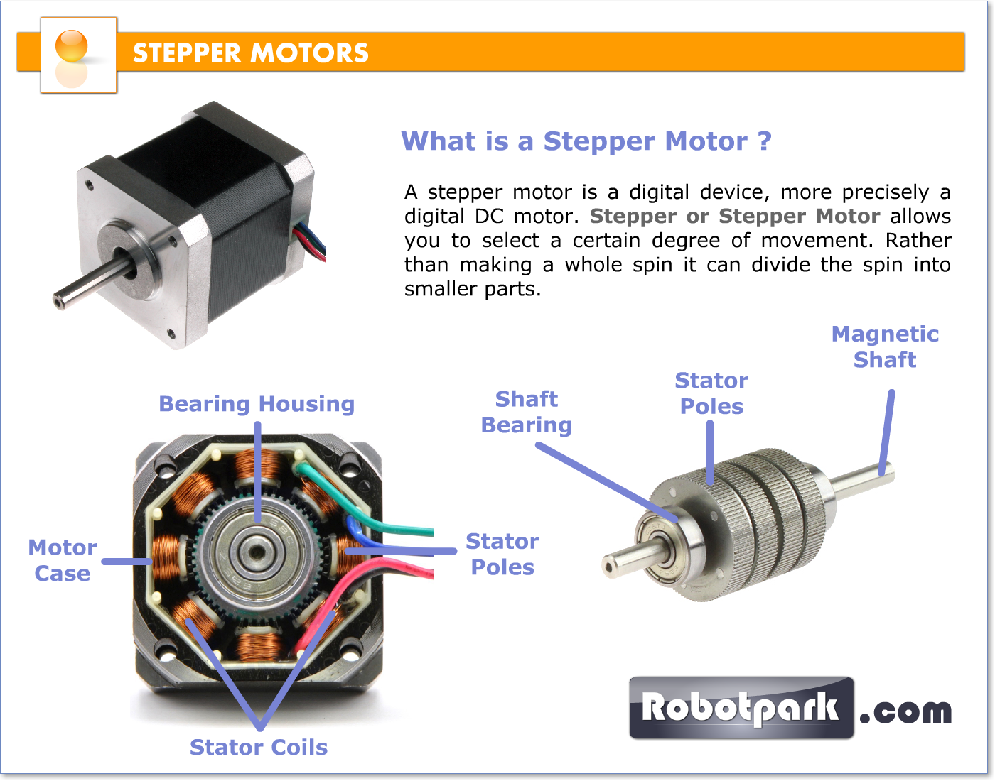 Stepper motors for Dc stepper motor working