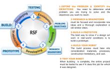 81001-004_RSF_ROBOTPARK