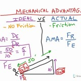 POE - Mechanical Advantage (Simple Machines)