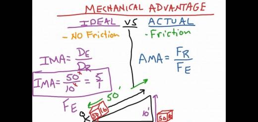 POE - Mechanical Advantage (Simple Machines)