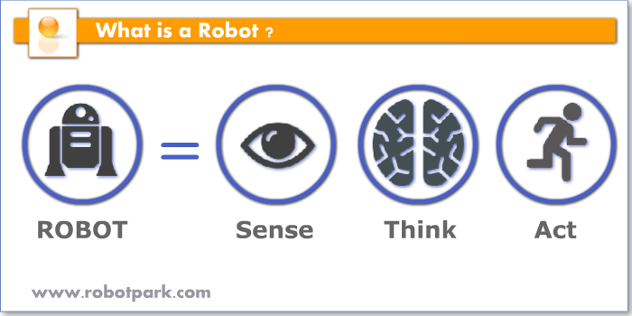 What exactly is a robot?