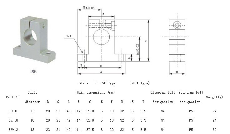 Sk12 Linear Rail Shaft Support